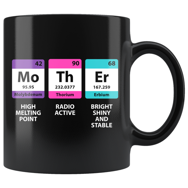 Happy Mothers Day Gift|Fun MO.TH.ER Period Table for Mother|Cute Mug for Mom