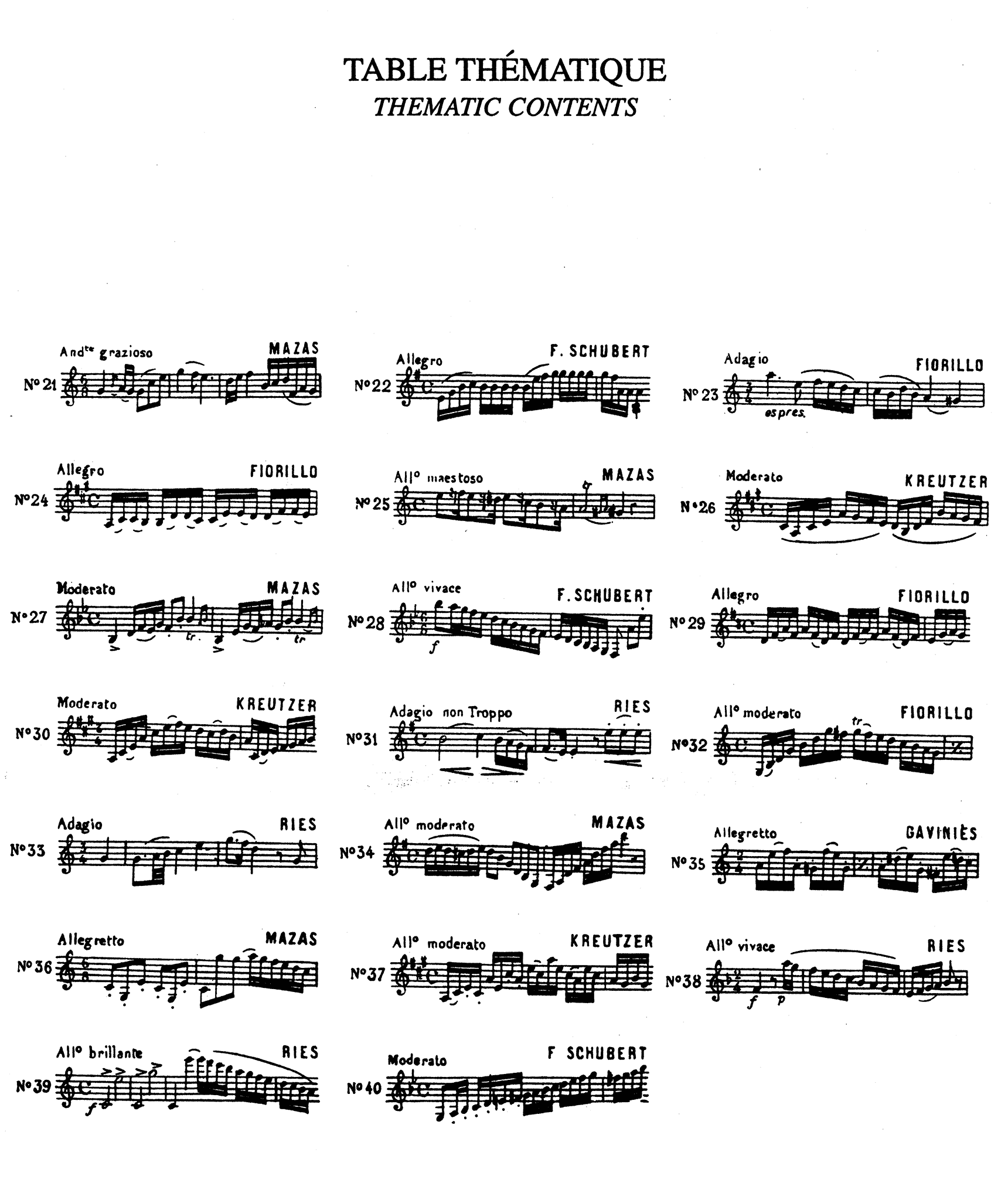 40 Etudes for Clarinet, Book 2 of 2 Thematic index