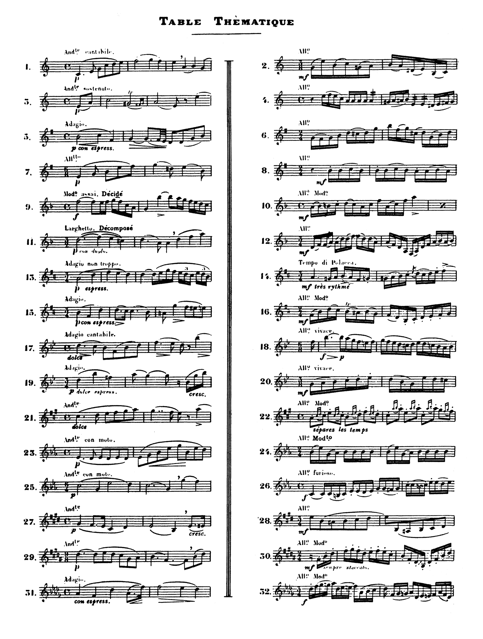 Rose 32 Clarinet Études Thematic Index