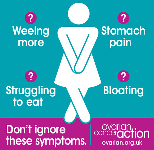March Is Ovarian Cancer Awareness Month Become