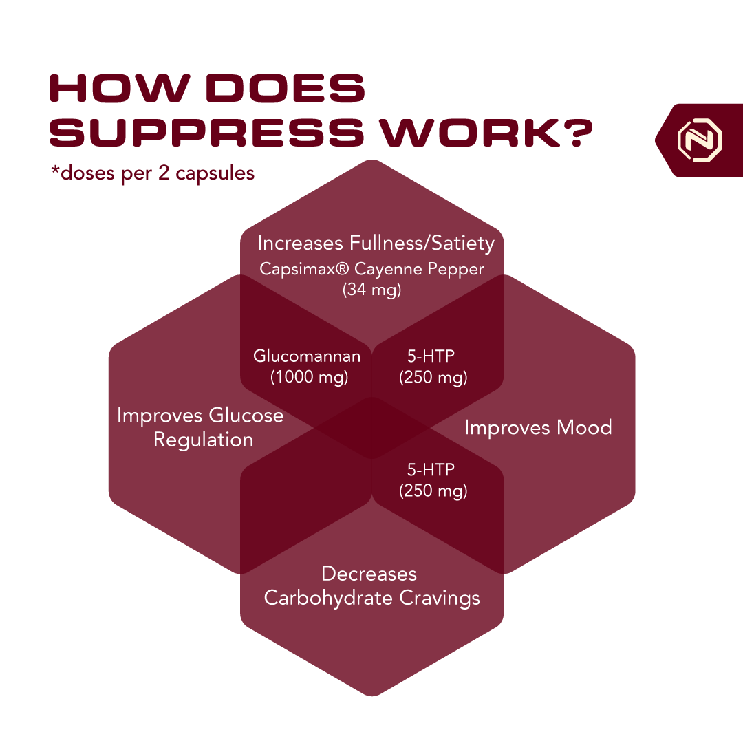 Suppress-Work