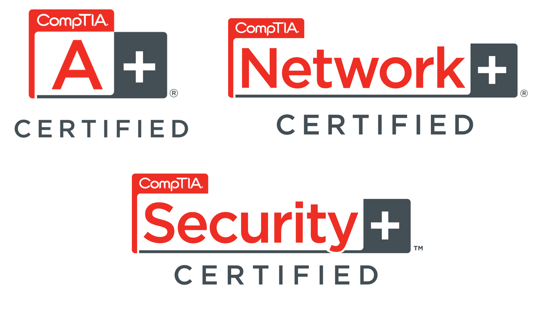 Do You Need Cheapdiscounted Comptia A Vouchers Voucherciti