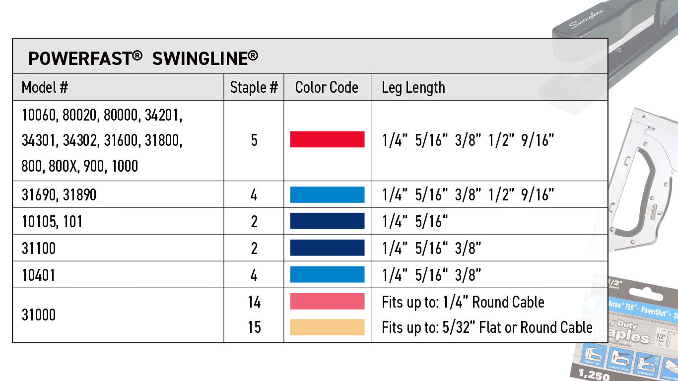 Swingline Powerfast Staple Comparability Guide