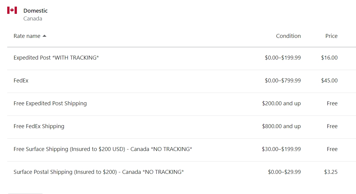 Shipping Rates Canada