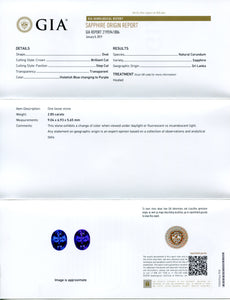 Color Change Sapphire 2.85 cts 9.04x6.93x5.65mm Oval Violetish Blue changing to Purple  $3976