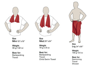 "Size chart for extreme ultralight fast-dry towel.  Mini is 19"" x 19"", Medium is 28"" x 34"" and Large is 34"" x 58"""