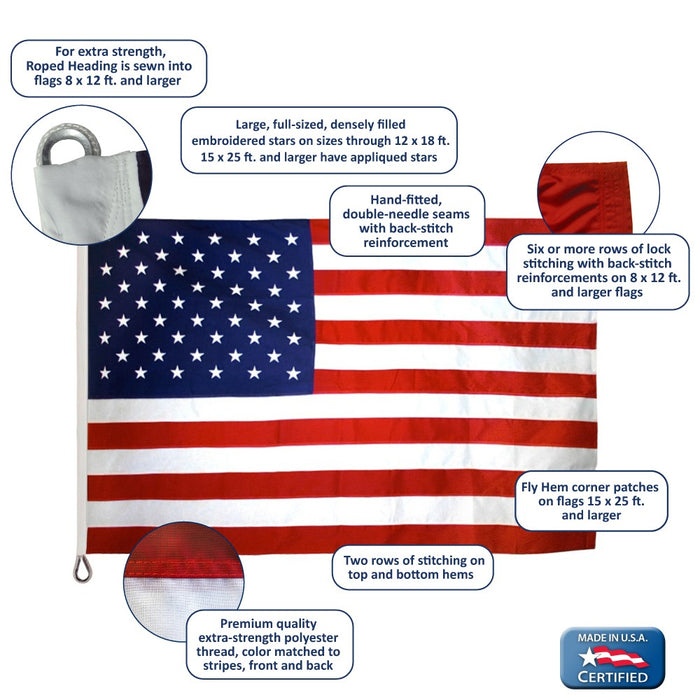 longest lasting american flags for sale