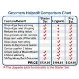 Groomers Helper Upgrade Set