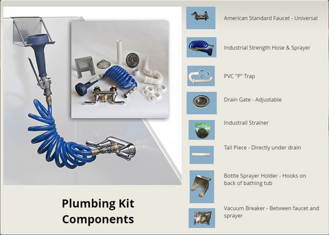 Groomers Best Upgrade Tub Plumbing Kit