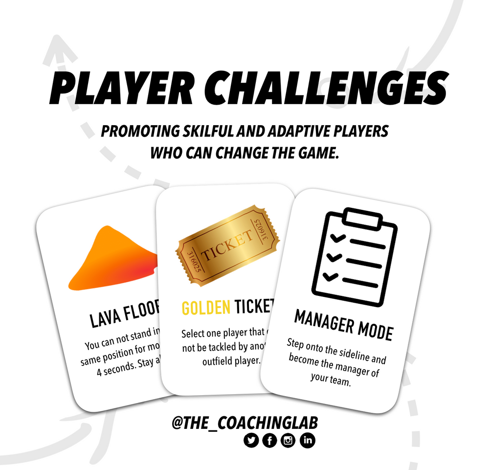MatchPlay Cards - The Coaching Lab
