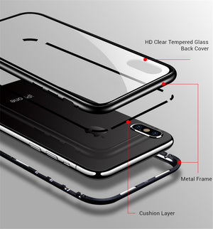 Magnetio:  Magnetic Adsorption Closure For Huawei P20 And Iphone Pro Case