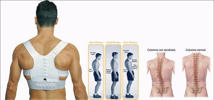 Magnetic Neoprene for Back Brace