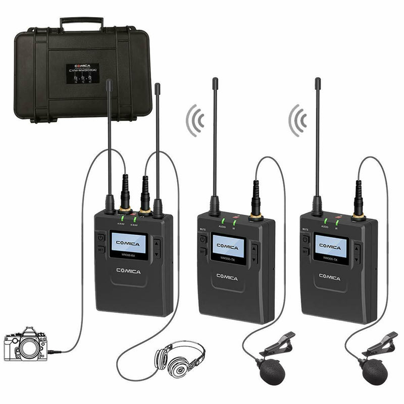 USED | Comica CVM-WM300(A) Wireless Lavalier Microphone System for DSLR (2 TX+1 RX)