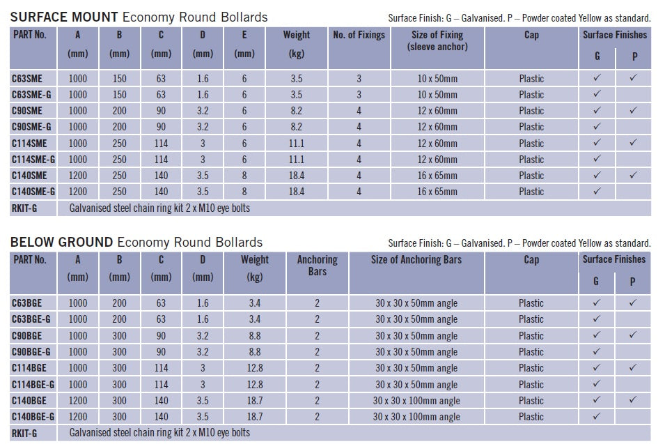 Barrier Group Economy Steel Round Bollard specifications