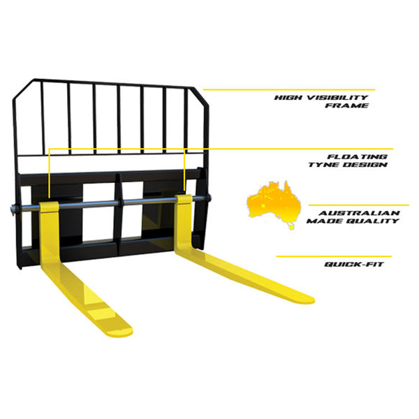 Digga Pallet Forks for Skid Steer Loaders Features and Benefits