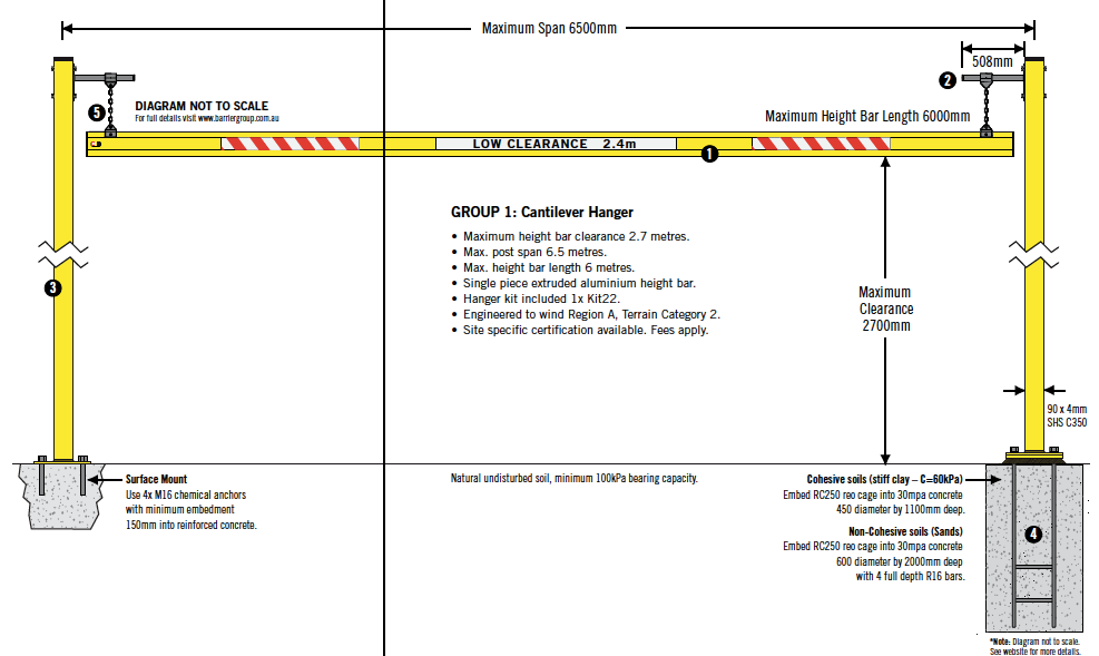 Barrier Group Suspended Height Restriction Bar with Hanger Assemblies Specification