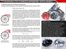 EvoMS Upgraded Billet 997TT/991TT VTG Turbochargers