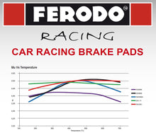 Ferodo FCP4664W DS1.11 Front 991 GT3/RS Brake Pads