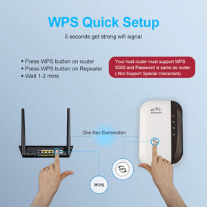 Wifi Booster - 300 Mbps