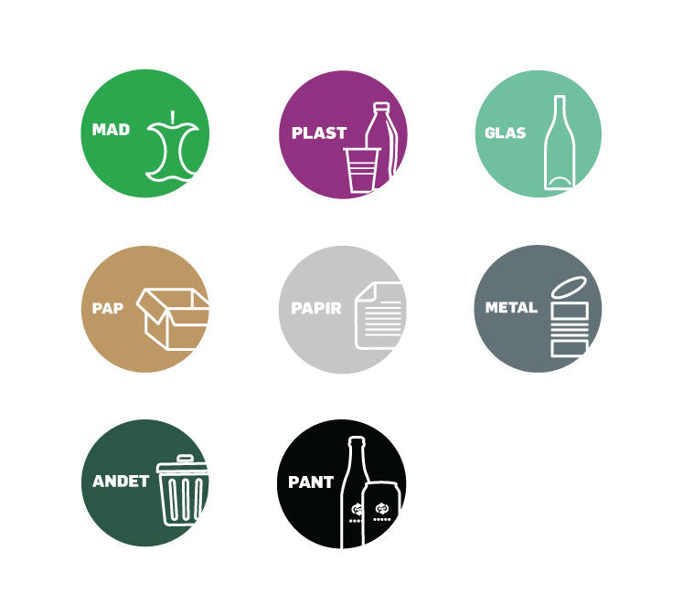 Waste Sorting Stickers