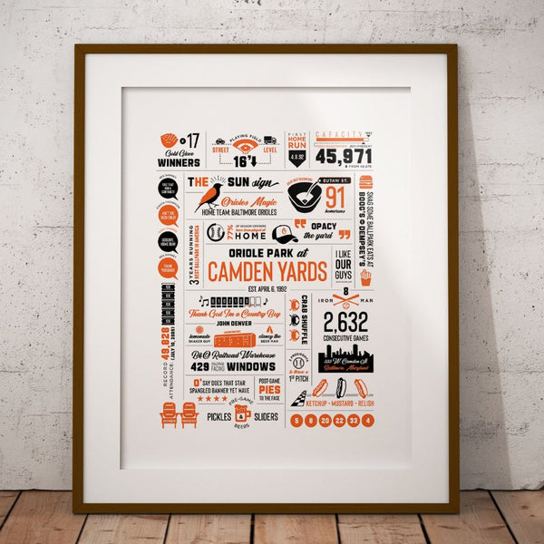 "Camden Yards Infographic - 11""x14"""