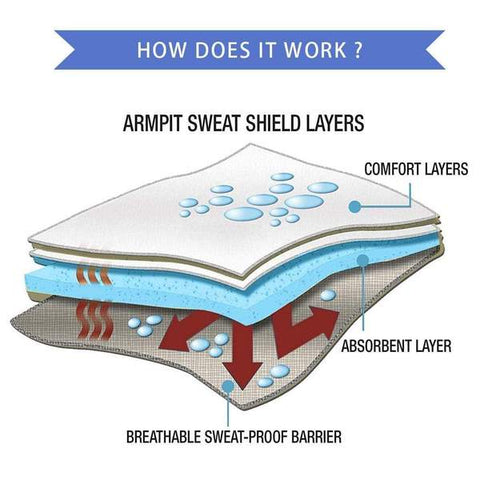 underarm sweat pads - structuredshop