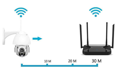StructuredShop HIGH-SECURITY WIRELESS CAMERA (D1)