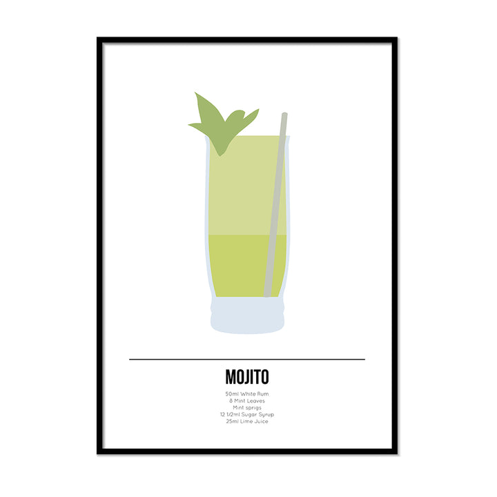 Mojito Cocktail Print - Printers Mews