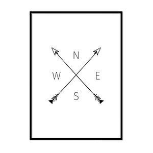 N S E W (Directions) - Printers Mews