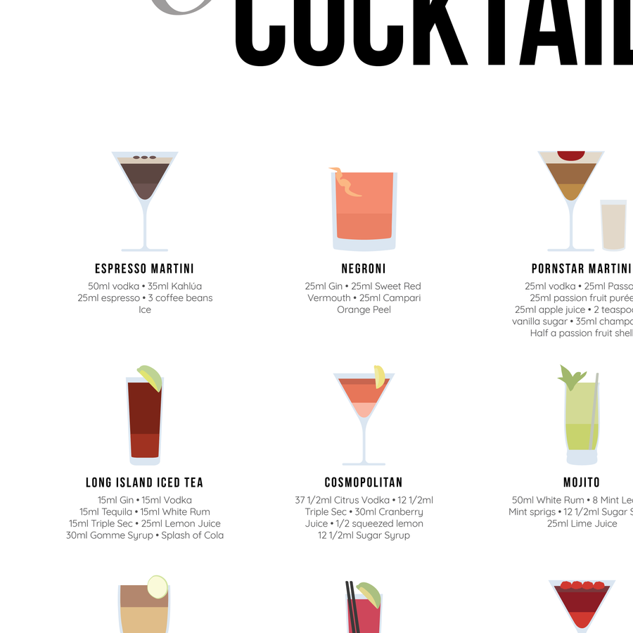 Classic Cocktail Guide Poster