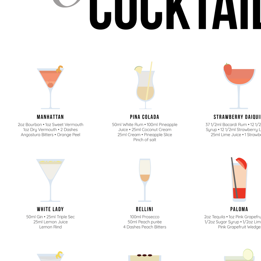 Classic Cocktails Guide Poster 2