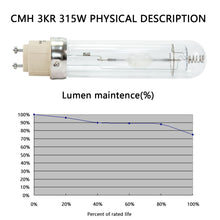 SunStream 315W Ceramic Metal Halide Lamp 3K
