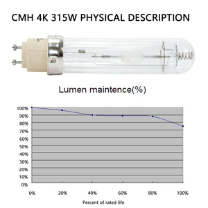 SunStream 315W Ceramic Metal Halide Lamp 4K