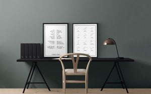 kunskapstavlan in english morse code zodiac signs green wall black desk