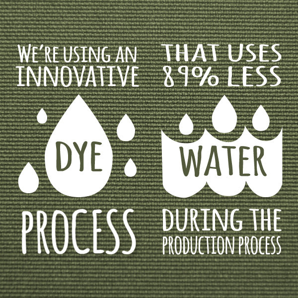 Bumbleride Indie Solution Dye Process Save Water