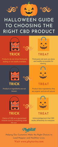 Halloween Guide to Choosing the Right CBD Infographic