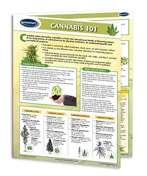Cannabis and CBD Charts - 8 Chart Quick Reference Guide Bundle - Cannabinoid Educational Series by Permacharts - Phytorite