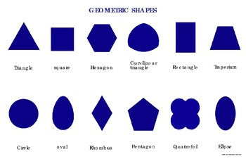Montessori Geometric Shapes Poster: