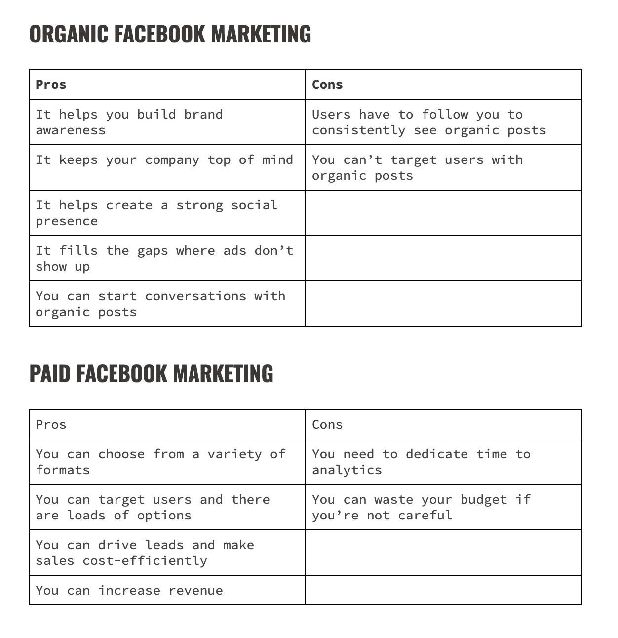 hello media organic reach vs paid ads on social media facebook marketing