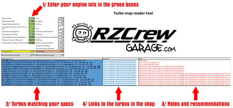 How to Choose Your Turbo: The Rzcrew turbo map tool!