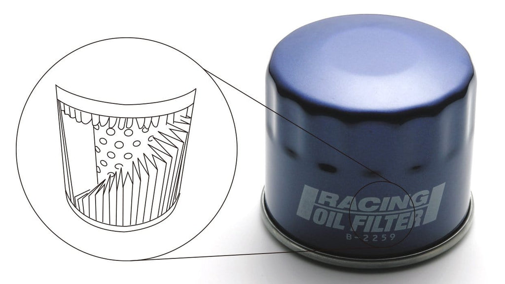 Blitz Racing Oil Filter - Diam 75 × H85 / UNF 3 / 4-16 - B-1213