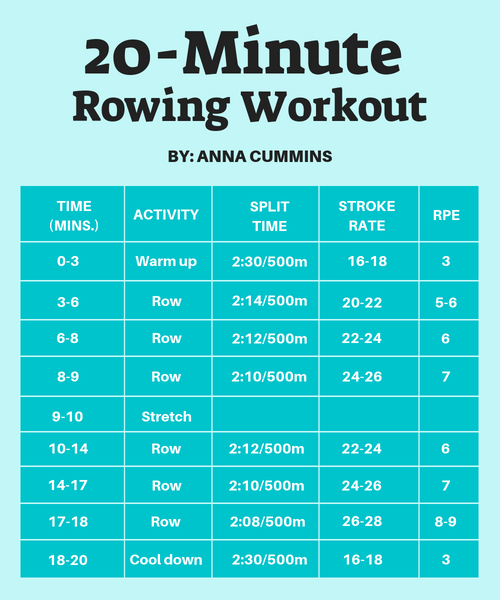 20-Minute Rowing Workout