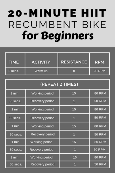 HIIT Recumbent Bike Workout For Beginners