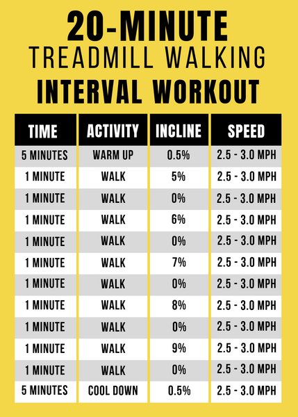 Treadmill Walking Interval Workout
