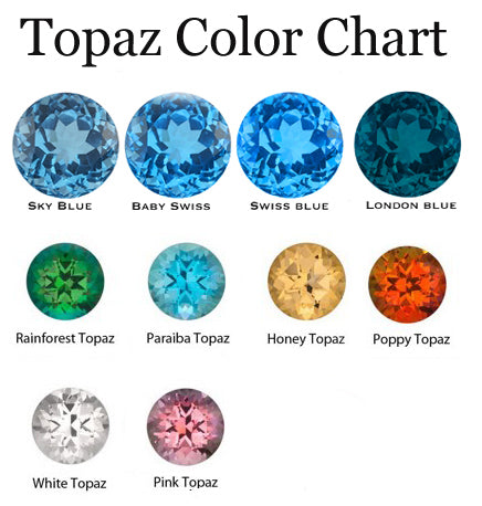 What Is A Topaz? An Ancient Gem With Different Meanings & Colors