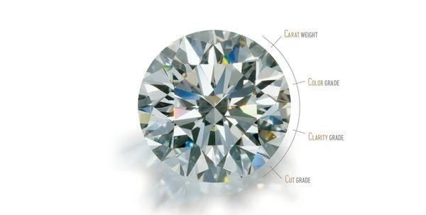 Engagement Ring Buying Guide: the four c's