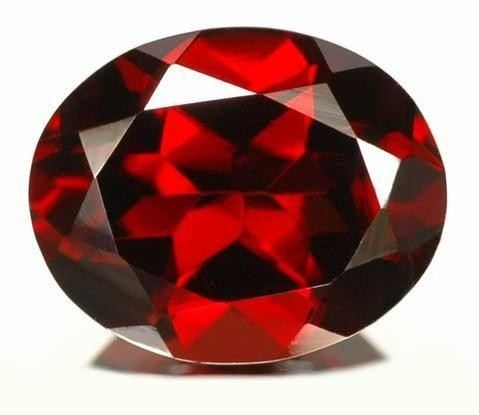 What Is A Garnet? A Popular Gem Throughout History