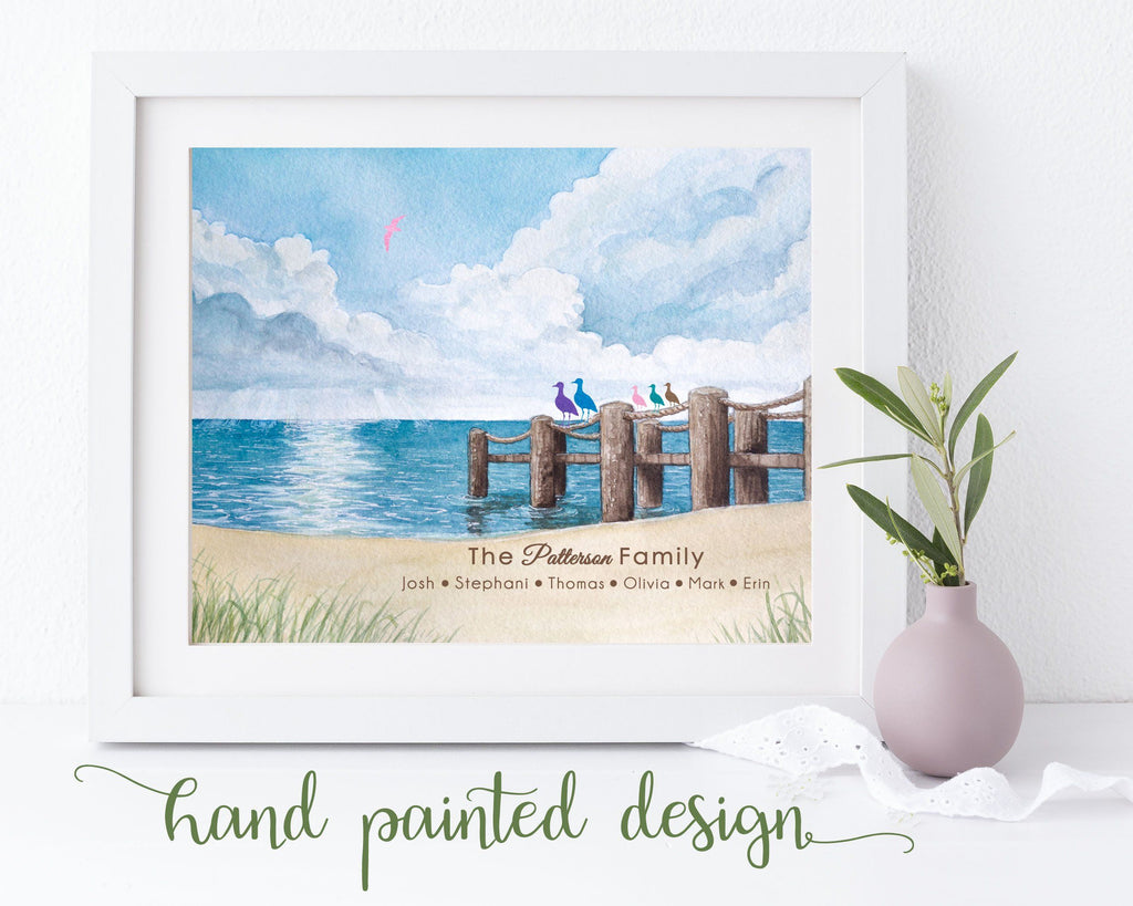 Family Beach Print, Infant Loss Keepsake, Baby Memorial Gift Print Print A Beautiful Remembrance Printed by our lab & shipped to you 5x7
