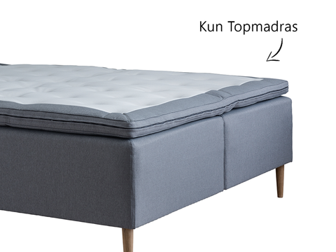 Norland Eksklusiv Latex 8cm - 180X200