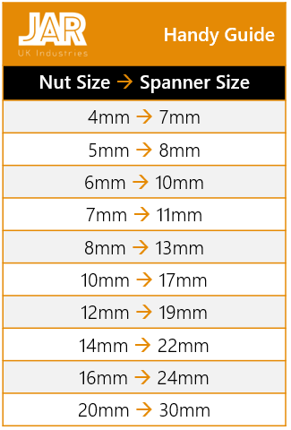 Nyloc Nuts - Metric - Choose Size & Pack Quantity - JAR UK Industries